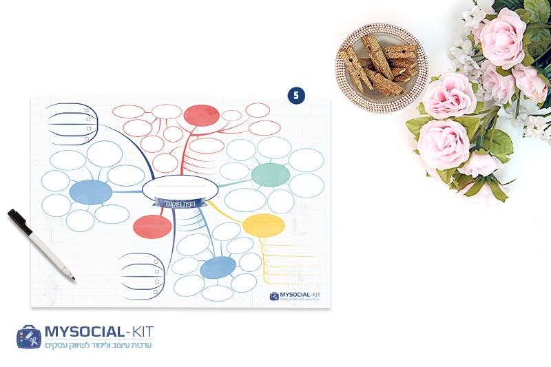מפת חשיבה מחיקה- מפת אוצר למיפוי פרויקטים מורכבים- תכנון שנתי ותכנון פעולה באמצעות מפת פוקוס מחיקה
